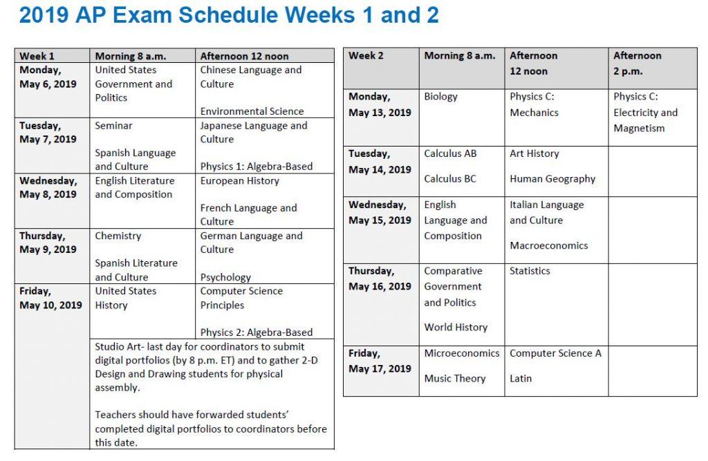 2019 AP Exam Weeks Schedule